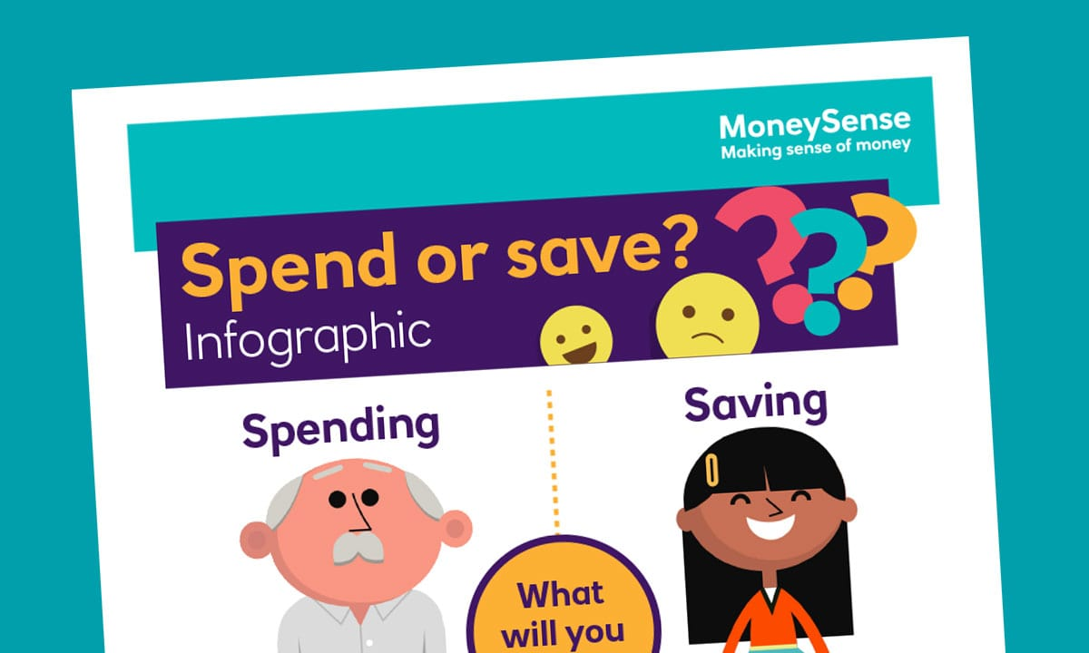 Infographic for Why is it important to save money?